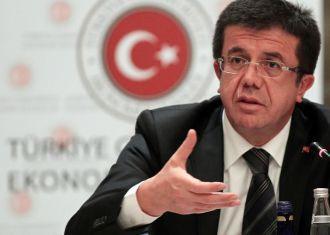Reforço dos laços comerciais com o Irã é a principal prioridade da Turquia