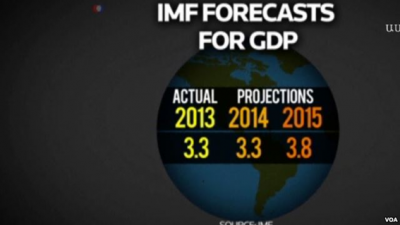 Perspectiva Econômica o Outlook do FMI