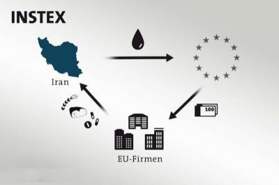 Irã diz que a Índia quer se juntar à INSTEX