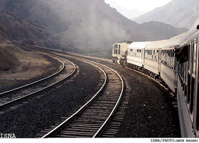 Irã, Polônia colaboração ferroviária estudo