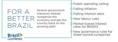 O Brasil chegou ao WEF 2018 com um cenário econômico promissor